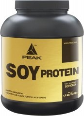 Proteinpulver Test
